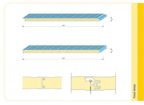 cephe panel