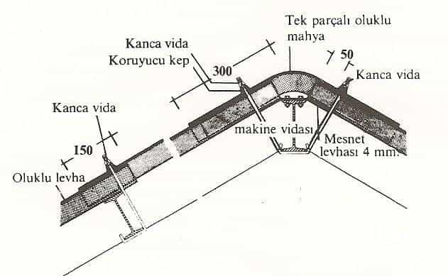 Eternit-Mahya-Cizim